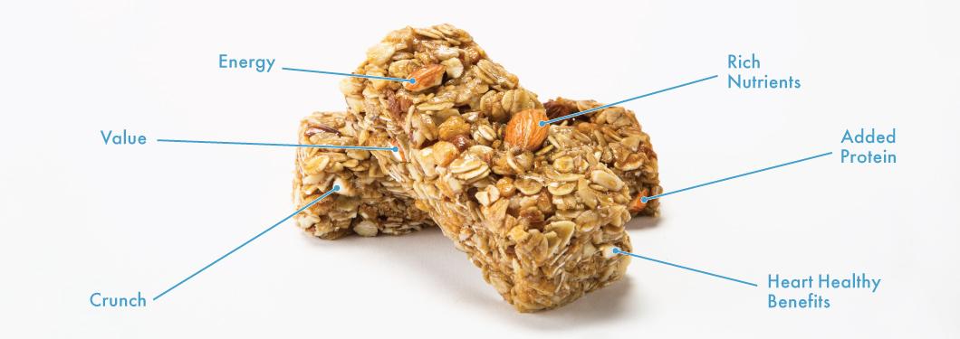 Almond food bar diagram