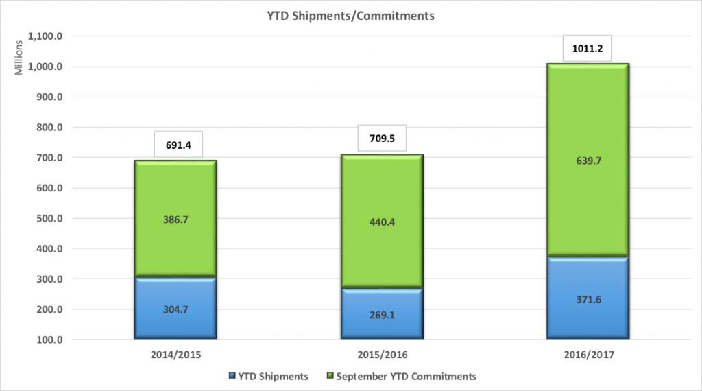 almond-market-report-10_12_16-2-0